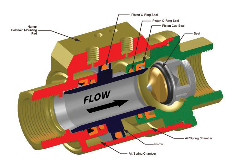 cross section of a high cycle brass va series valve