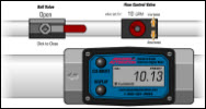 TM Series Digital Water Meter Product Demonstration