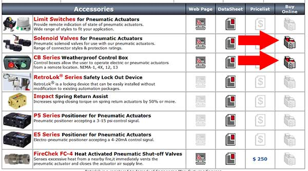 Valve Accessories and Controls