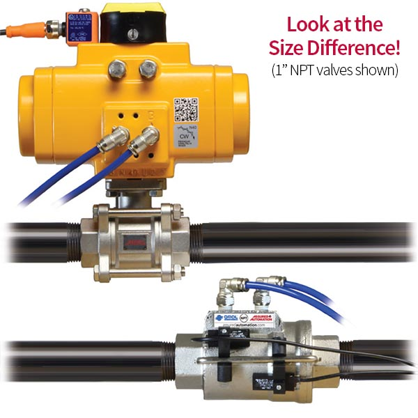 Coaxial Valves vs. Ball Valves for On/Off